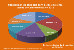 Contribución 2012